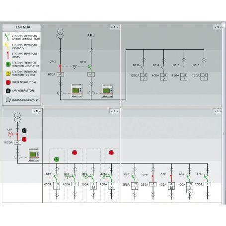 PLC-komunikacijski modul