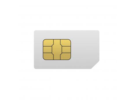 SIM KARTICA GWJ8014